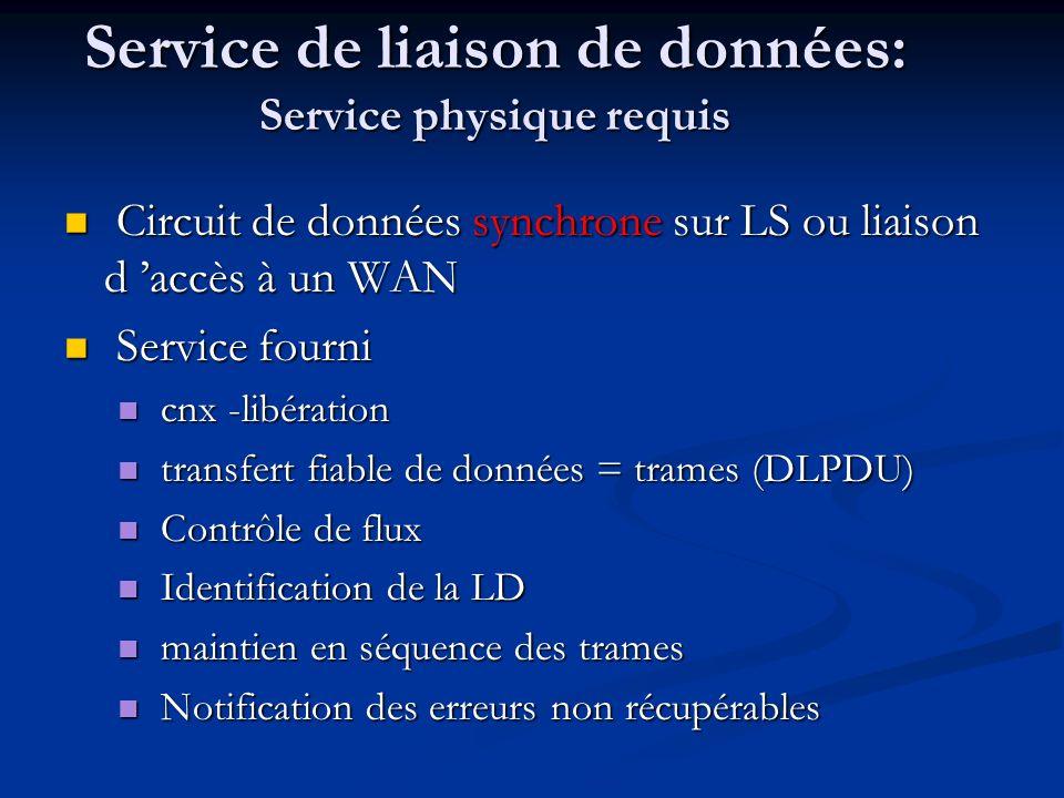 Service de liaison de données: Service physique requis