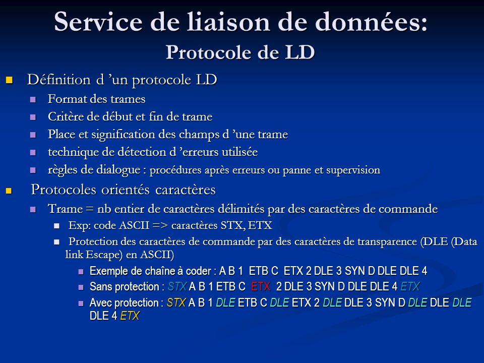 Service de liaison de données: Protocole de LD