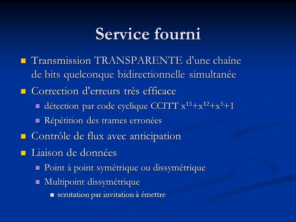 Service fourniTransmission TRANSPARENTE d une chaîne de bits quelconque bidirectionnelle simultanée.