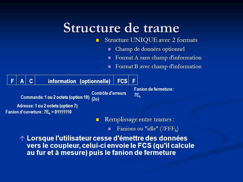 Structure de trame Structure UNIQUE avec 2 formats