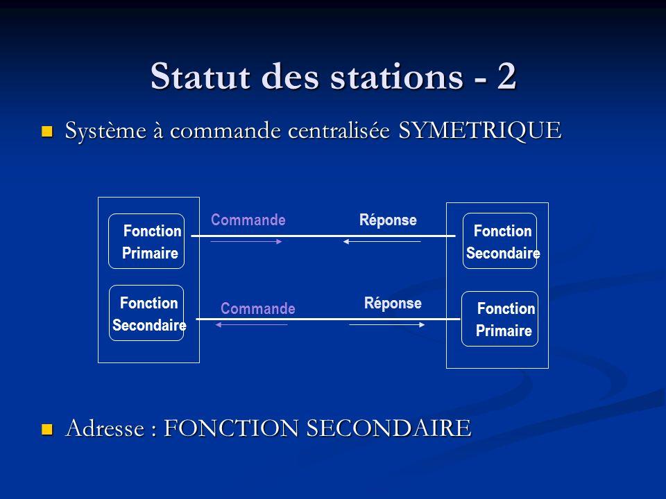 Statut des stations - 2 Système à commande centralisée SYMETRIQUE