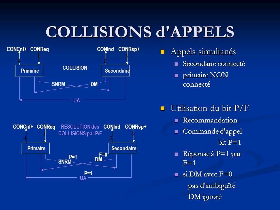COLLISIONS d APPELS Appels simultanés Utilisation du bit P/F
