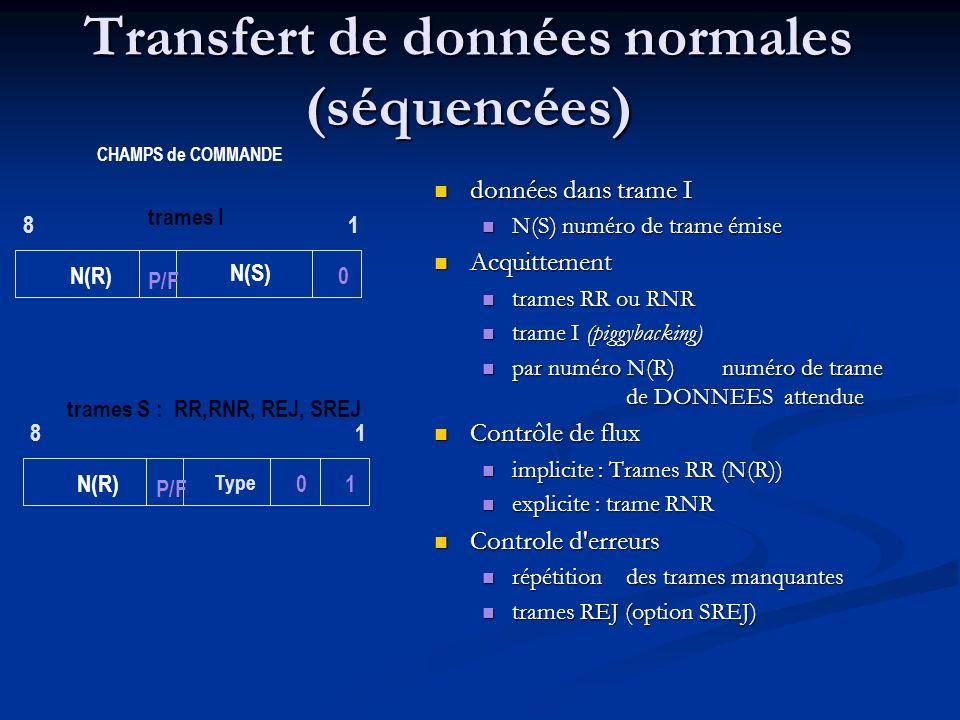 Transfert de données normales (séquencées)