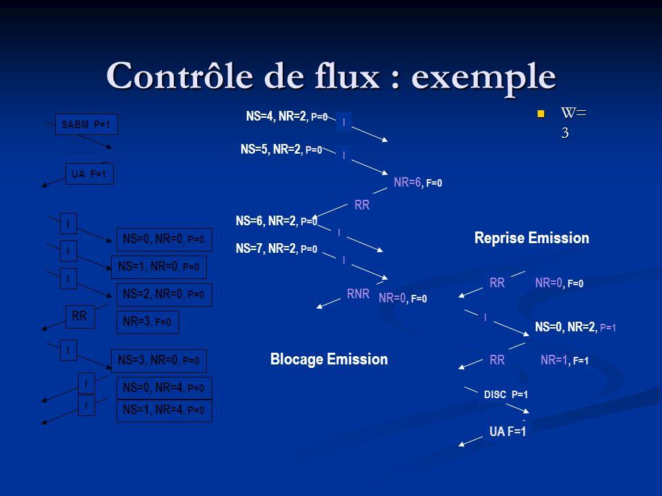 Contrôle de flux : exemple