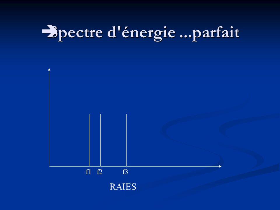 Spectre d énergie ...parfait
