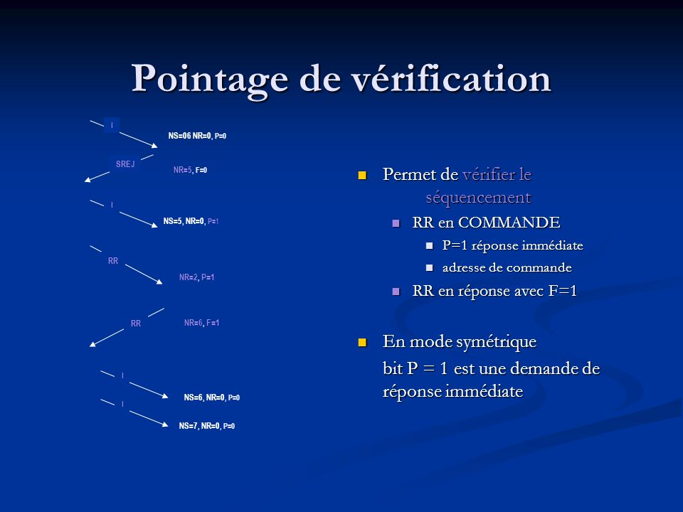 Pointage de vérification