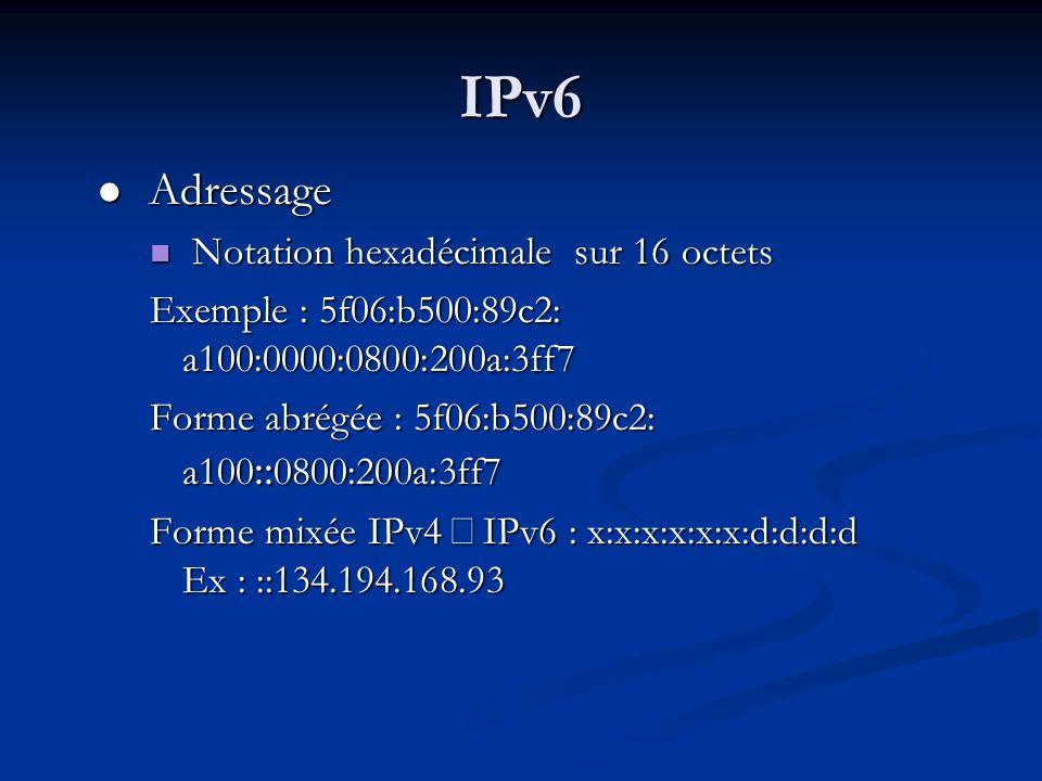 IPv6 Adressage Notation hexadécimale sur 16 octets
