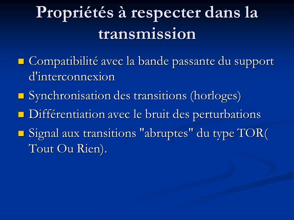 Propriétés à respecter dans la transmission