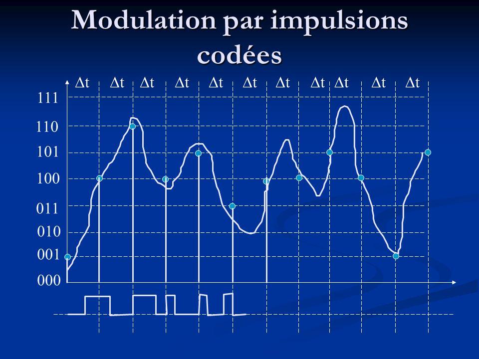 Modulation par impulsions codées