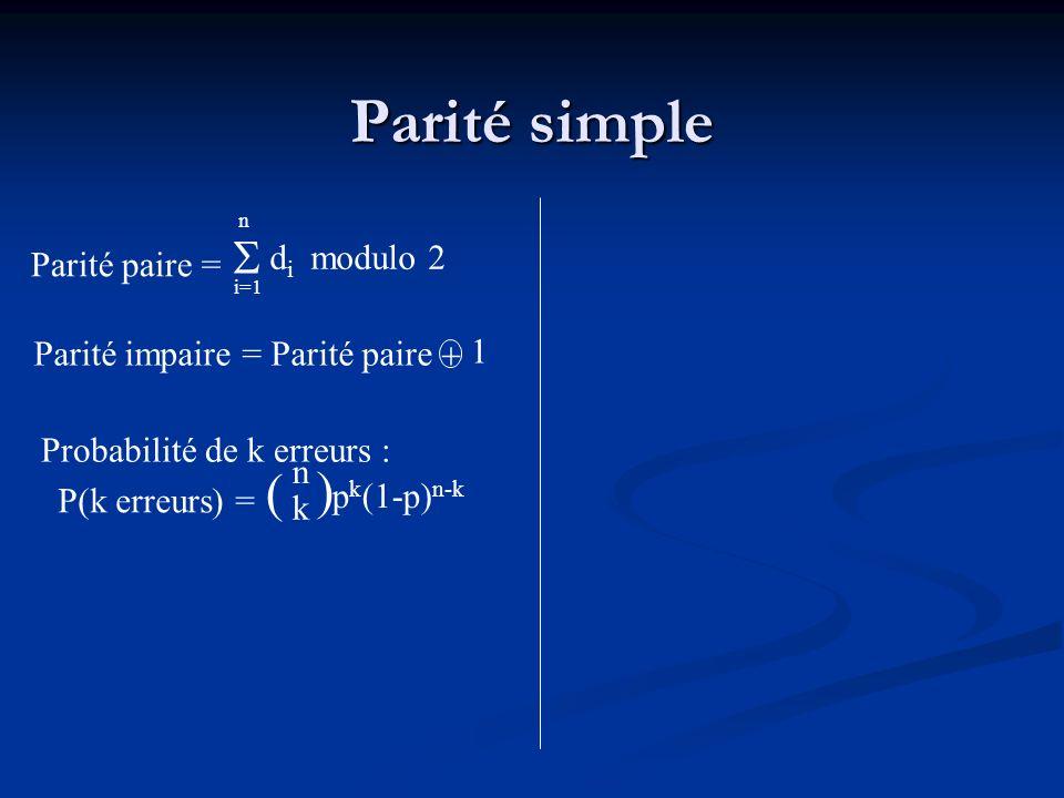 Parité simple ( )  di modulo 2 Parité paire =