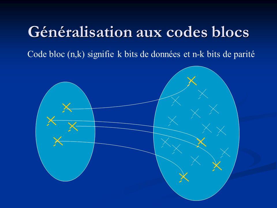 Généralisation aux codes blocs
