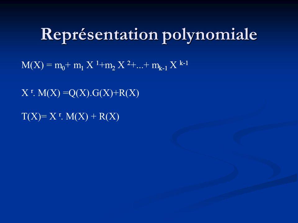 Représentation polynomiale