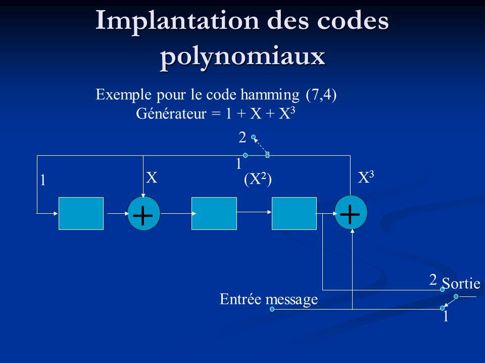 Implantation des codes polynomiaux