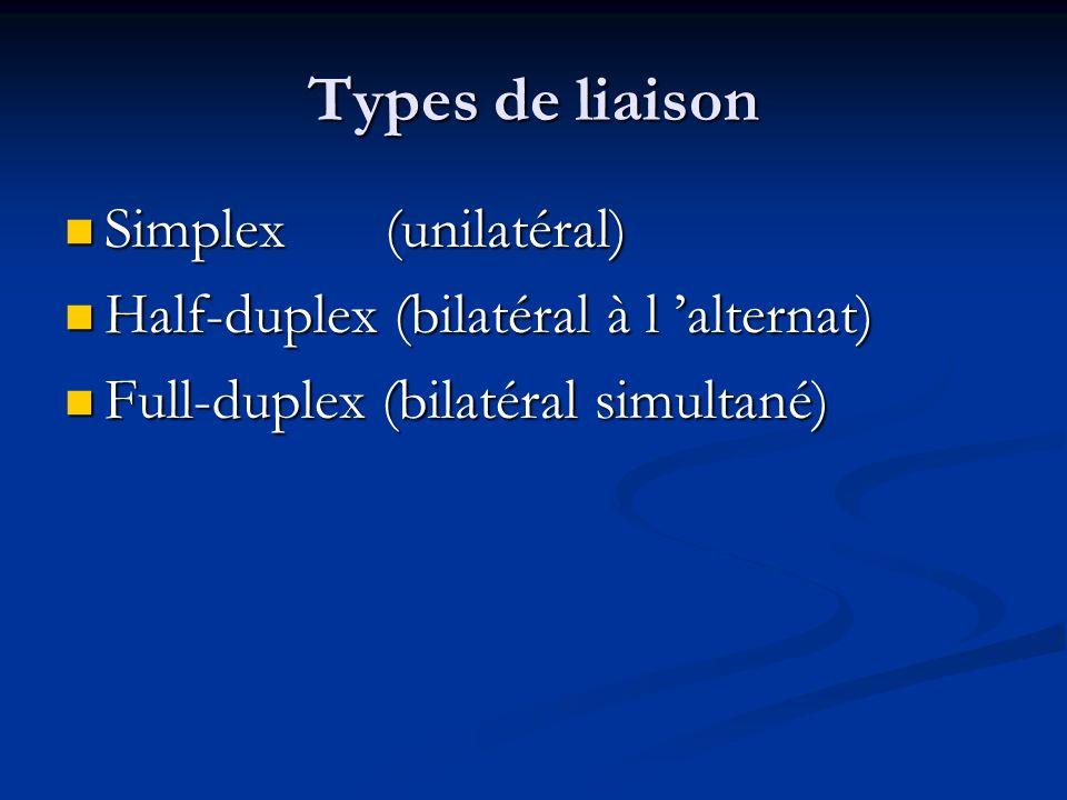 Types de liaison Simplex (unilatéral)