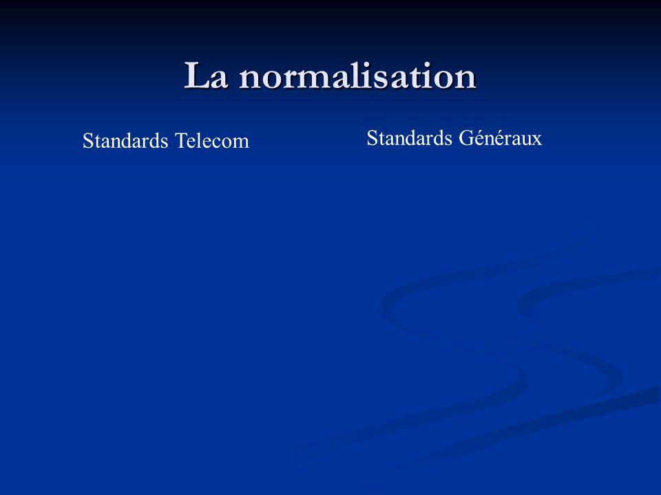 La normalisation Standards Telecom Standards Généraux