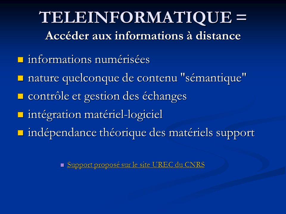 TELEINFORMATIQUE = Accéder aux informations à distance