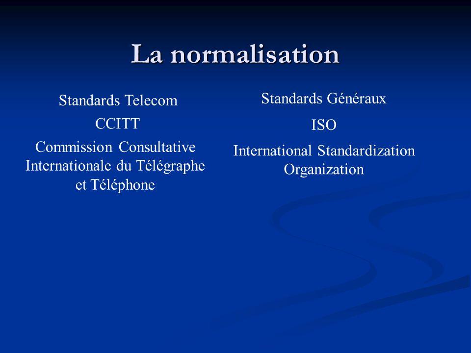 La normalisation Standards Généraux Standards Telecom CCITT ISO