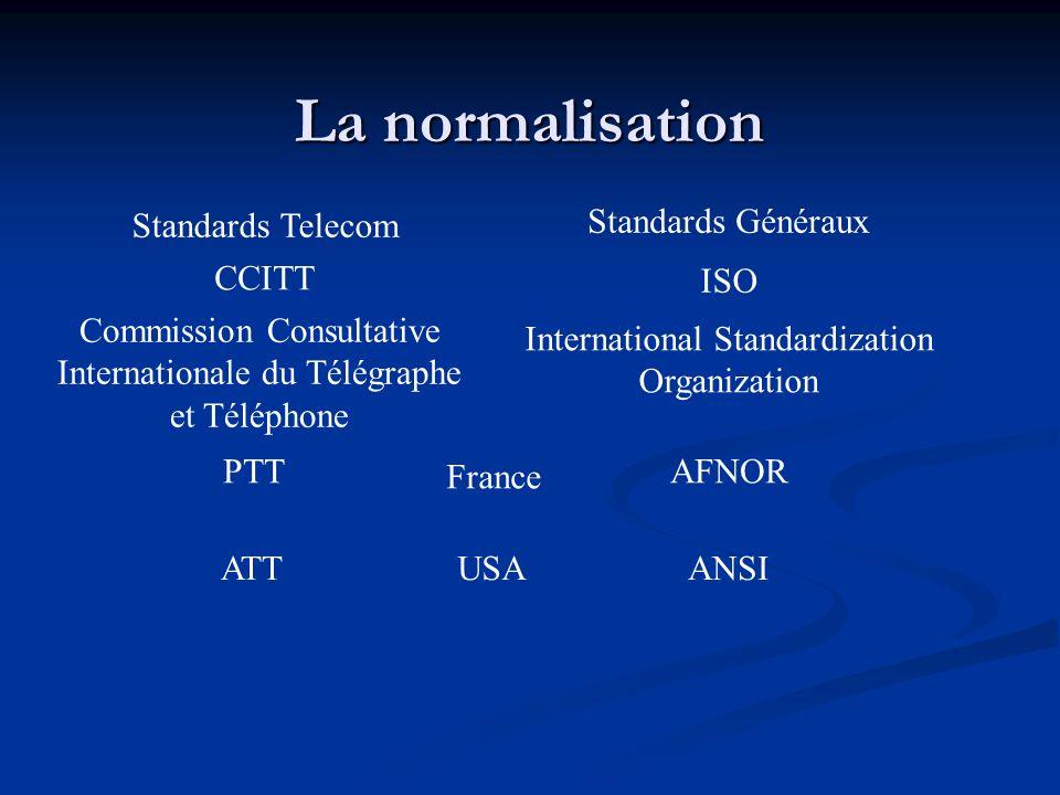 La normalisation Standards Telecom Standards Généraux CCITT ISO