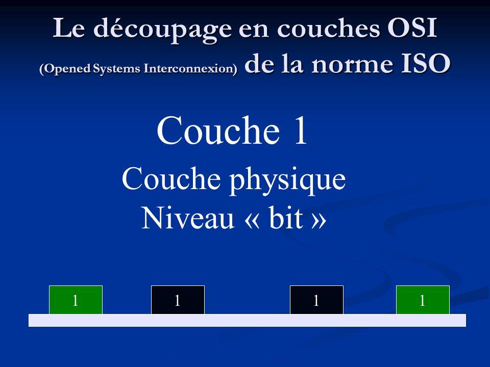 Couche 1 Couche physique Niveau « bit »