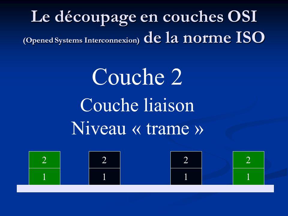 Couche 2 Couche liaison Niveau « trame »