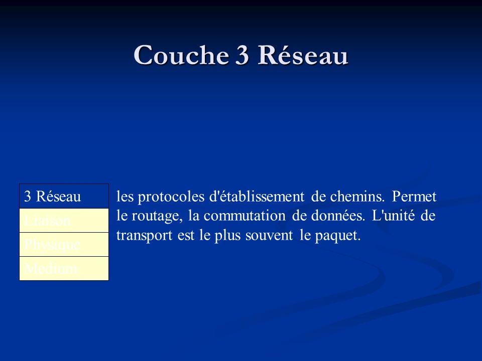 Couche 3 Réseau 3 Réseau. les protocoles d établissement de chemins. Permet. le routage, la commutation de données. L unité de.