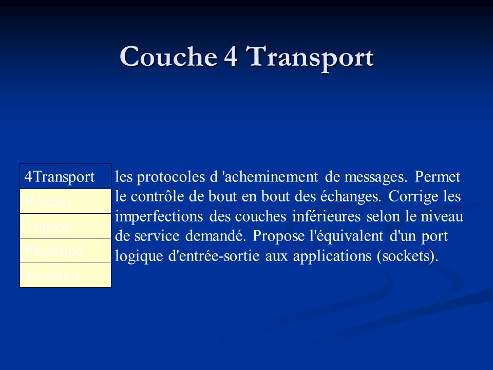 Couche 4 Transport 4Transport