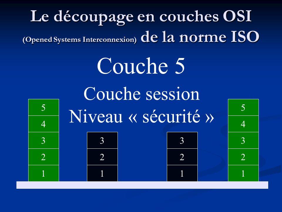 Couche 5 Couche session Niveau « sécurité »