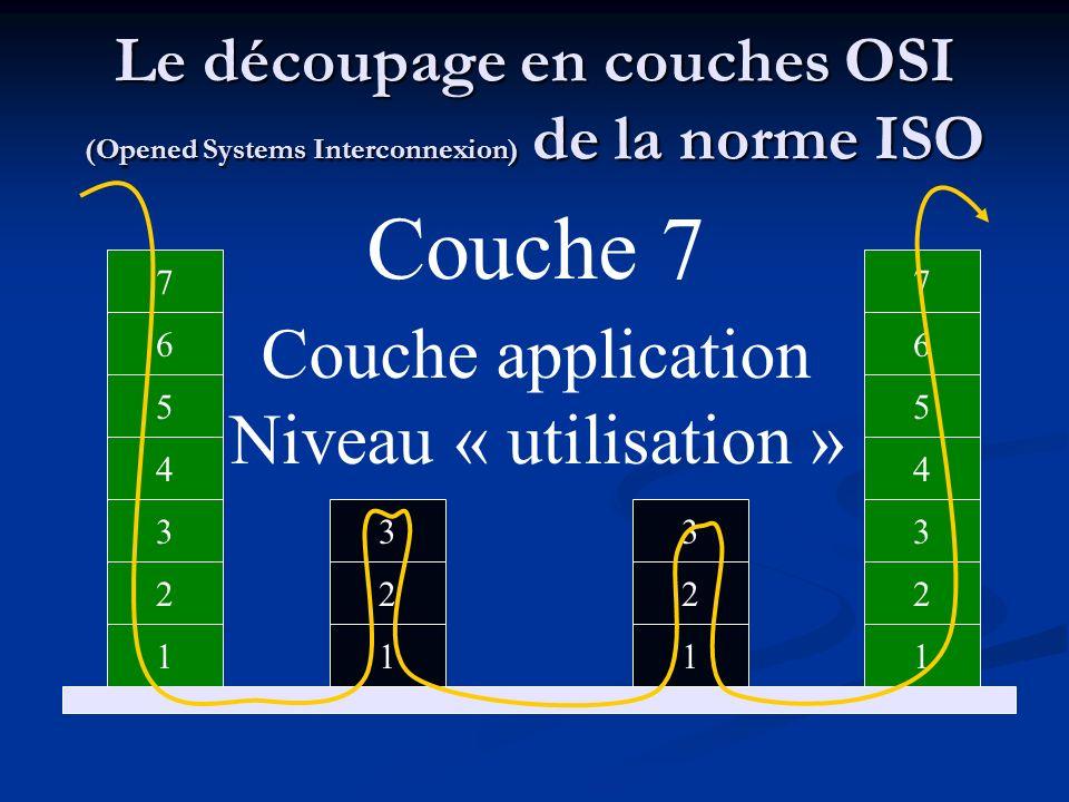 Couche 7 Couche application Niveau « utilisation »