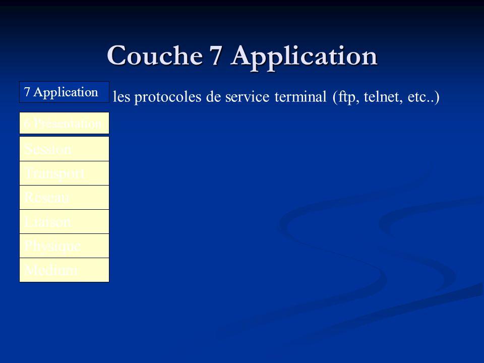 Couche 7 Application7 Application. les protocoles de service terminal (ftp, telnet, etc..) 6 Présentation.