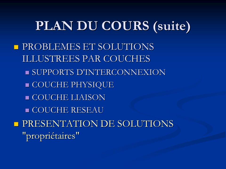 PLAN DU COURS (suite) PROBLEMES ET SOLUTIONS ILLUSTREES PAR COUCHES