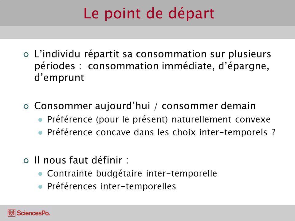 Le point de départ L'individu répartit sa consommation sur plusieurs périodes : consommation immédiate, d'épargne, d'emprunt.