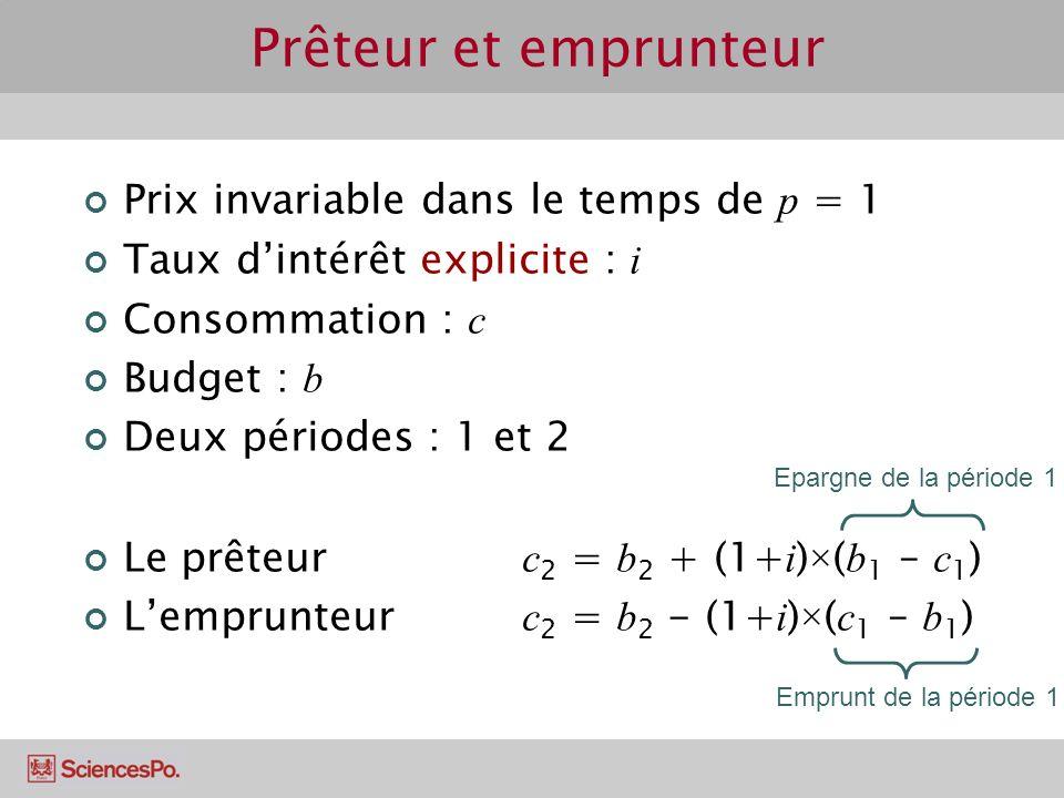 Prêteur et emprunteur Prix invariable dans le temps de p = 1