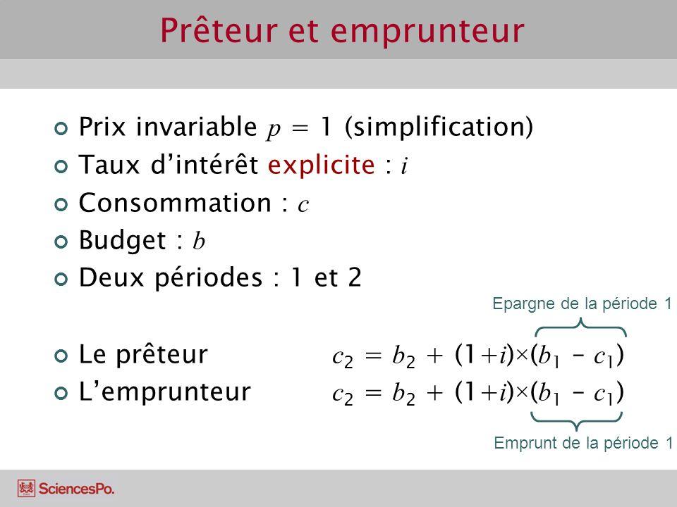 Prêteur et emprunteur Prix invariable p = 1 (simplification)