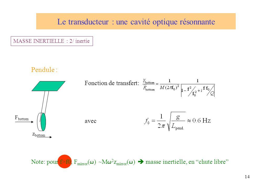 Le transducteur : une cavité optique résonnante