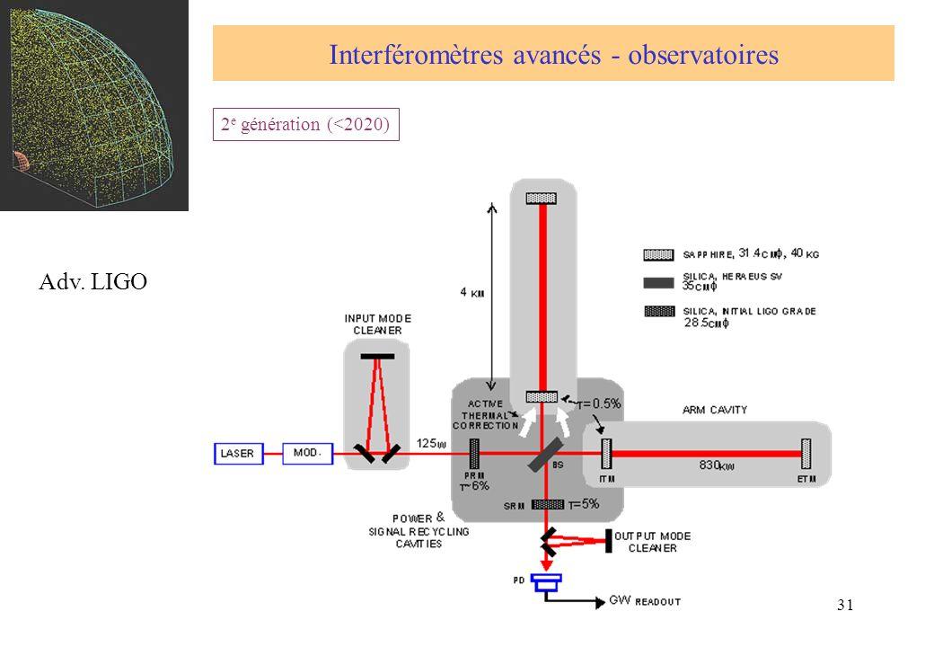 Interféromètres avancés - observatoires