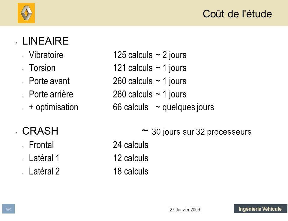 CRASH ~ 30 jours sur 32 processeurs