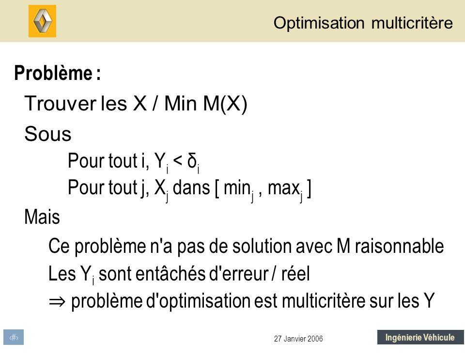 Optimisation multicritère