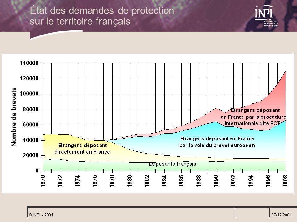 État des demandes de protection sur le territoire français