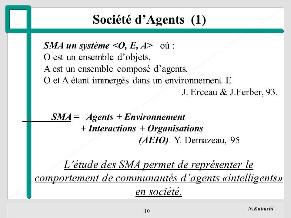 Société d'Agents (1) L'étude des SMA permet de représenter le
