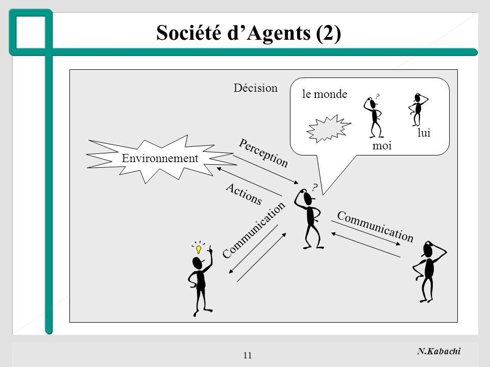 Société d'Agents (2) Décision le monde lui moi Perception