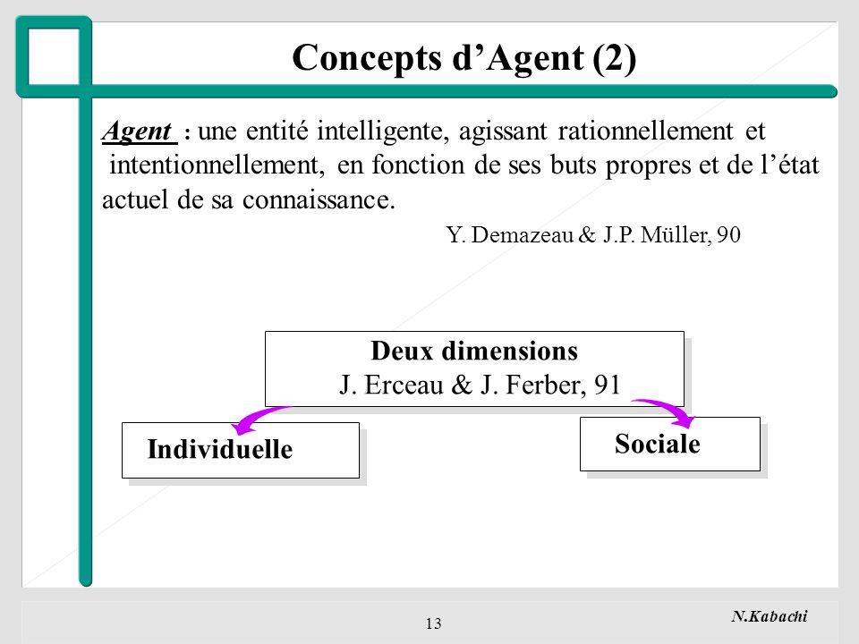 Concepts d'Agent (2) Agent : une entité intelligente, agissant rationnellement et. intentionnellement, en fonction de ses buts propres et de l'état.