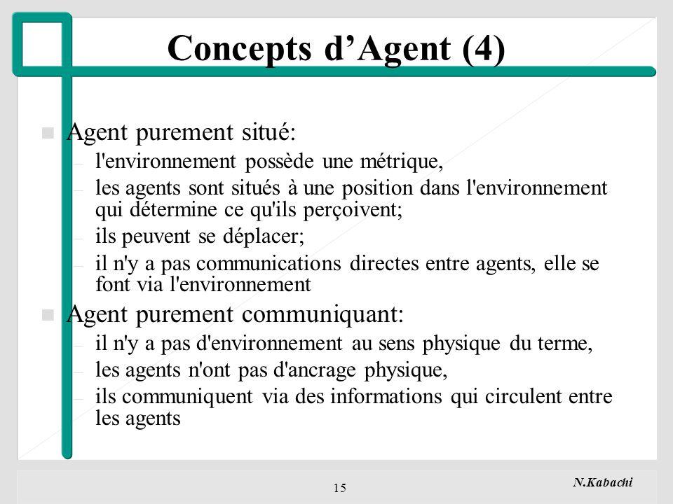 Concepts d'Agent (4) Agent purement situé: