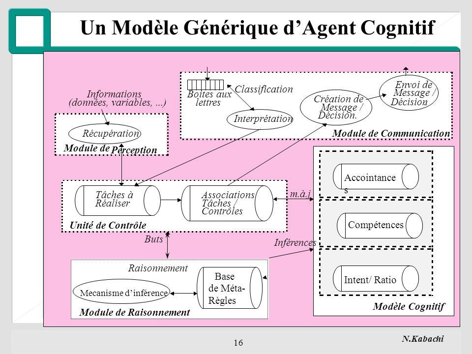 Un Modèle Générique d'Agent Cognitif