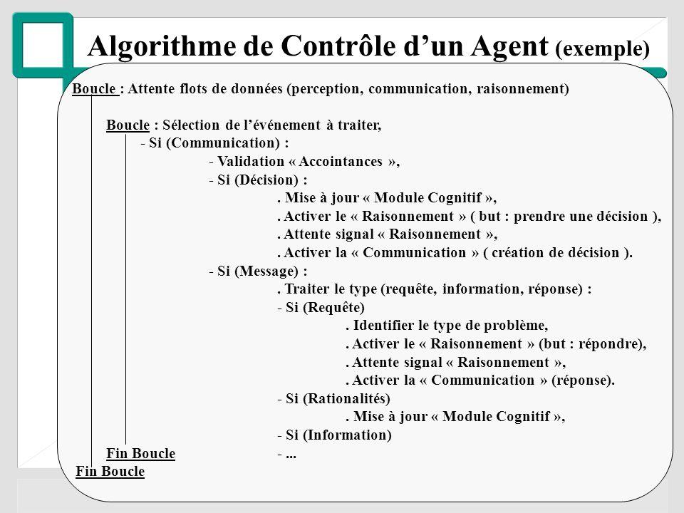 Algorithme de Contrôle d'un Agent (exemple)
