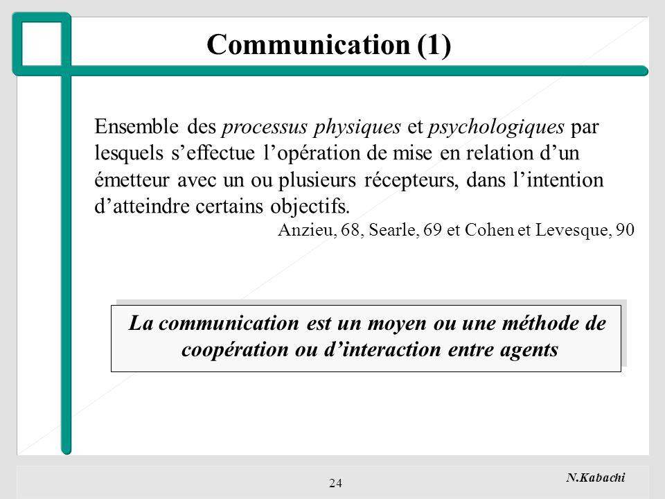 Communication (1) Ensemble des processus physiques et psychologiques par. lesquels s'effectue l'opération de mise en relation d'un.
