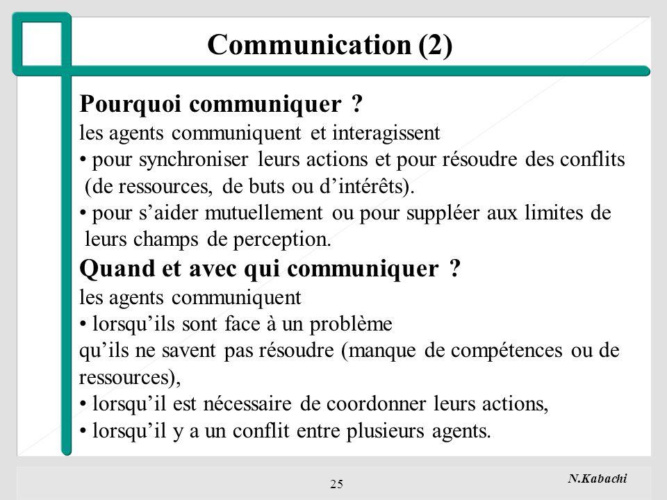 Communication (2) Pourquoi communiquer