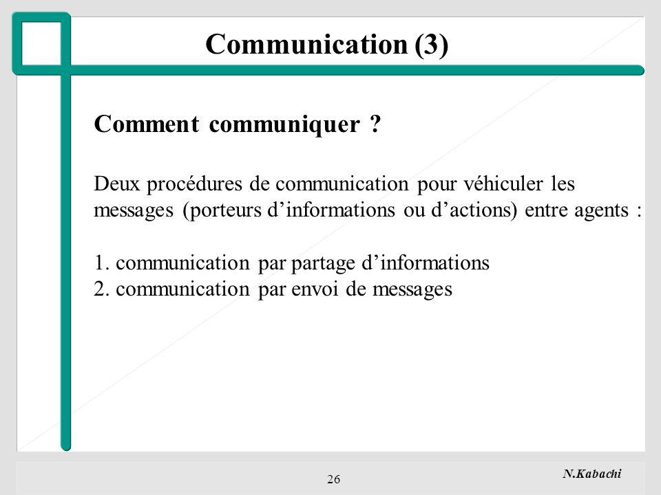 Communication (3) Comment communiquer