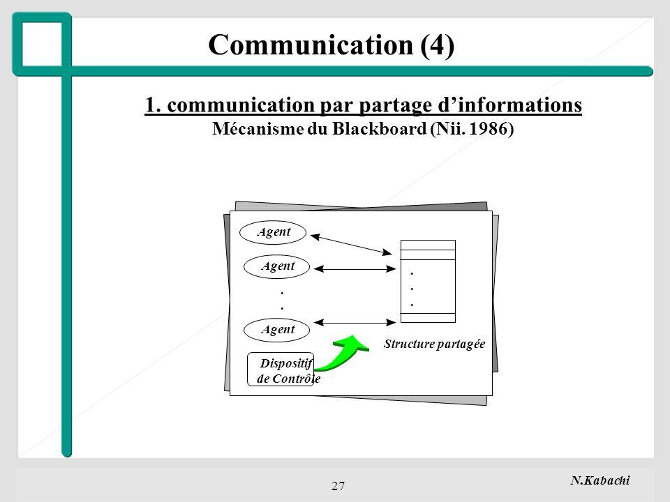 Communication (4) 1. communication par partage d'informations