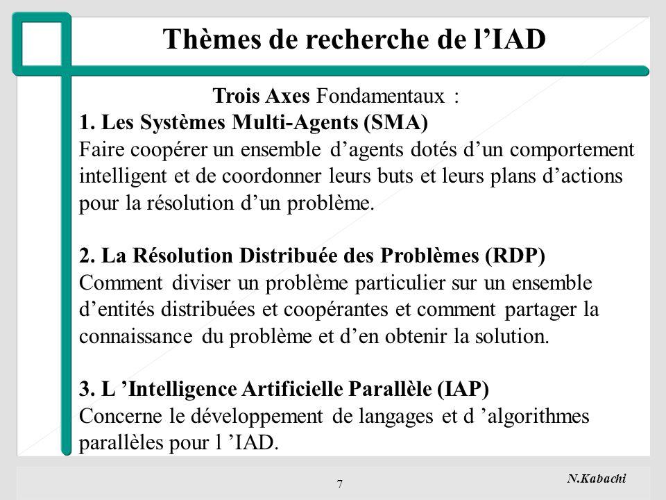 Thèmes de recherche de l'IAD