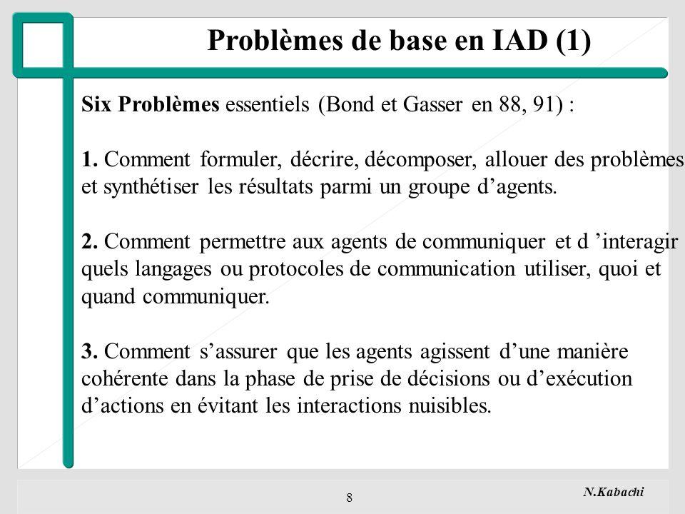 Problèmes de base en IAD (1)